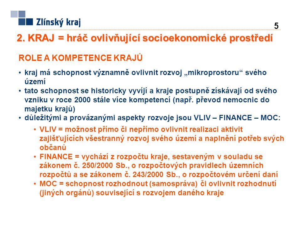 """5 2. KRAJ = hráč ovlivňující socioekonomické prostředí ROLE A KOMPETENCE KRAJŮ kraj má schopnost významně ovlivnit rozvoj """"mikroprostoru"""" svého území"""