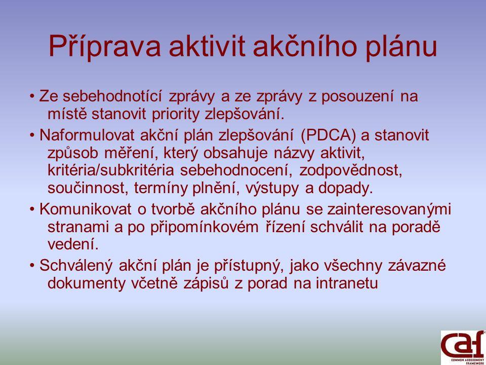 Příprava aktivit akčního plánu Ze sebehodnotící zprávy a ze zprávy z posouzení na místě stanovit priority zlepšování.