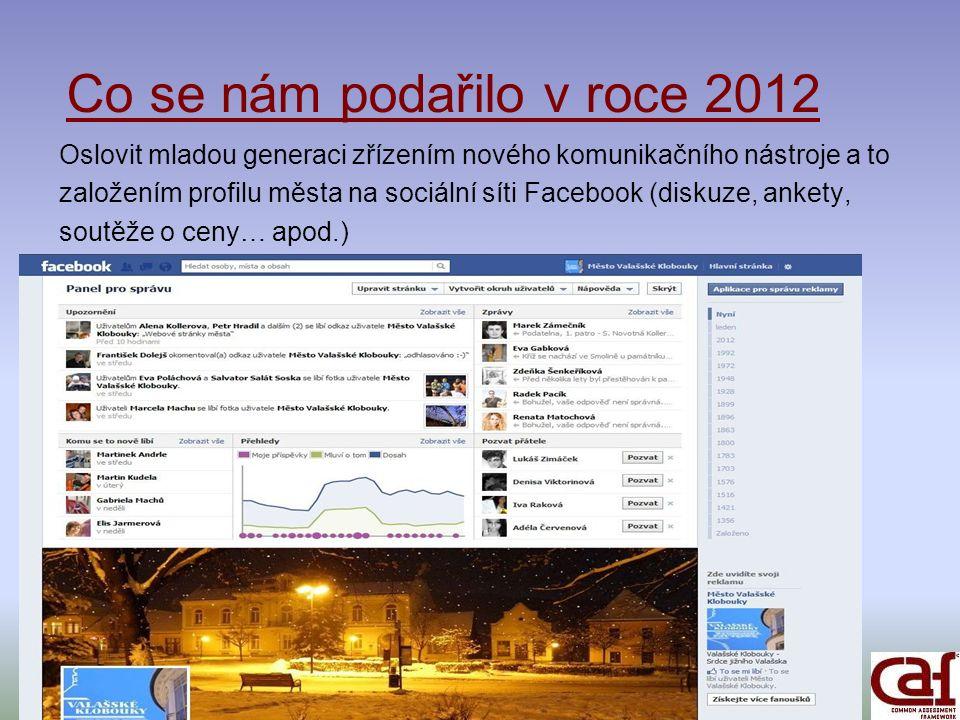Co se nám podařilo v roce 2012 Oslovit mladou generaci zřízením nového komunikačního nástroje a to založením profilu města na sociální síti Facebook (diskuze, ankety, soutěže o ceny… apod.)