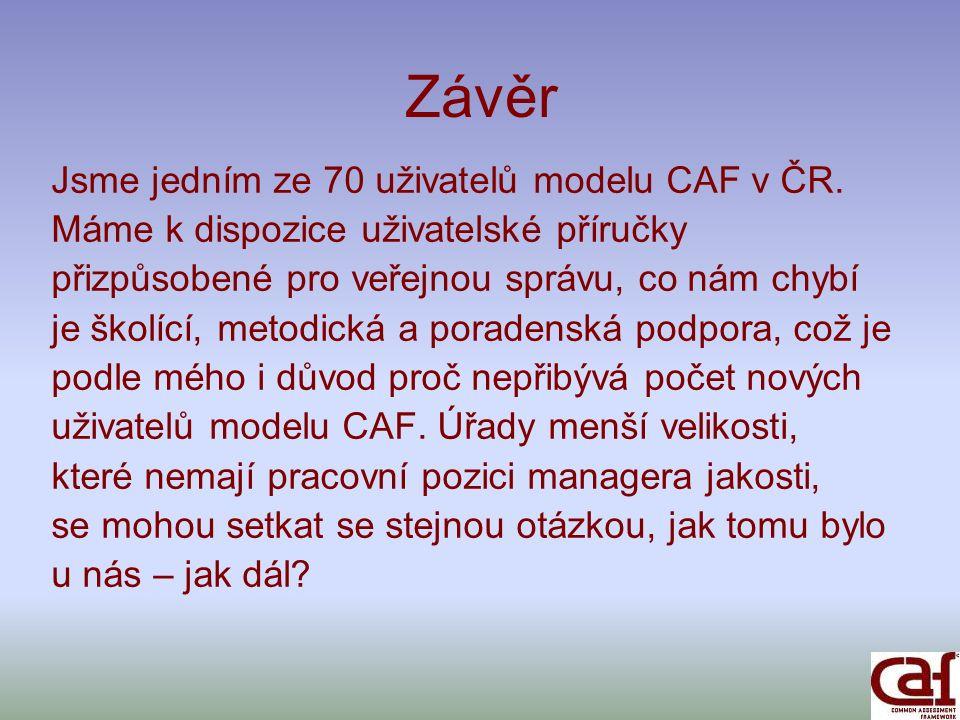 Závěr Jsme jedním ze 70 uživatelů modelu CAF v ČR.