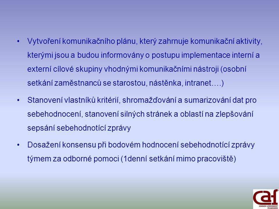 Poděkování -Úradu pre normalizáciu, metrológiu a skúšobníctvo SR, jmenovitě Mgr.