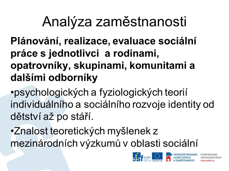 Analýza zaměstnanosti Plánování, realizace, evaluace sociální práce s jednotlivci a rodinami, opatrovníky, skupinami, komunitami a dalšími odborníky psychologických a fyziologických teorií individuálního a sociálního rozvoje identity od dětství až po stáří.