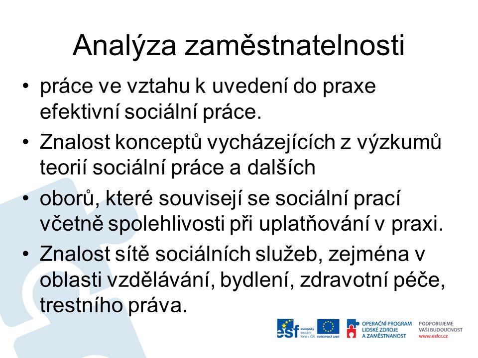 Analýza zaměstnatelnosti práce ve vztahu k uvedení do praxe efektivní sociální práce.