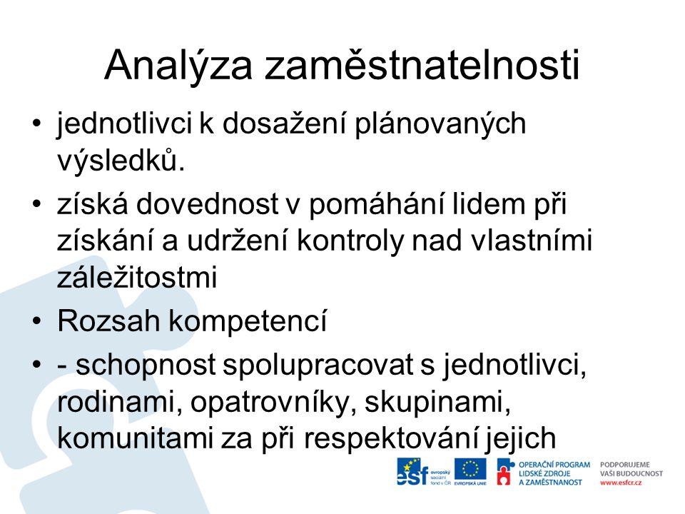 Analýza zaměstnatelnosti jednotlivci k dosažení plánovaných výsledků.