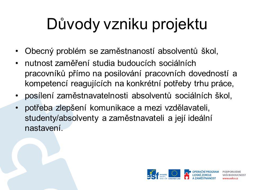 Cíle projektu Řešení situace absolventů sociálně orientovaných škol, jejichž znalosti a dovednosti mnohdy nereagují na potřeby zaměstnavatelů v sociálních službách, vypracování a otestování metodiky práce s mladými absolventy sociálních škol při maximálním využití pozitivních přístupů ze zahraničí, nalezení ideálního způsobu propojení institucí vzdělávání a zaměstnávání v sociálních službách v ČR, nastavení spolupráce relevantních organizací a propojování subjektů různého typu k řešení problémů mladých absolventů sociálně orientovaných škol.