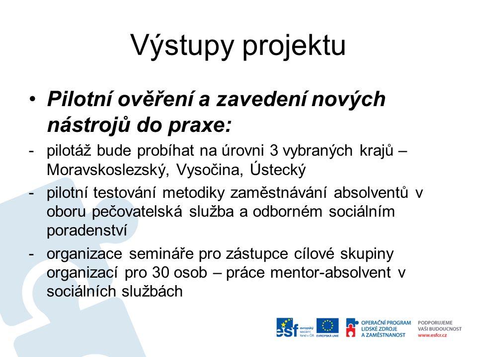 Důležité informace o projektu Období realizace projektu: 1.prosince 2012 – 31.