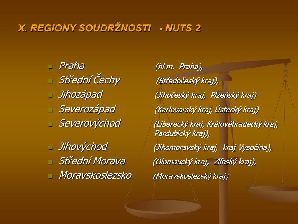 X. REGIONY SOUDRŽNOSTI - NUTS 2 Praha (hl.m. Praha), Praha (hl.m.