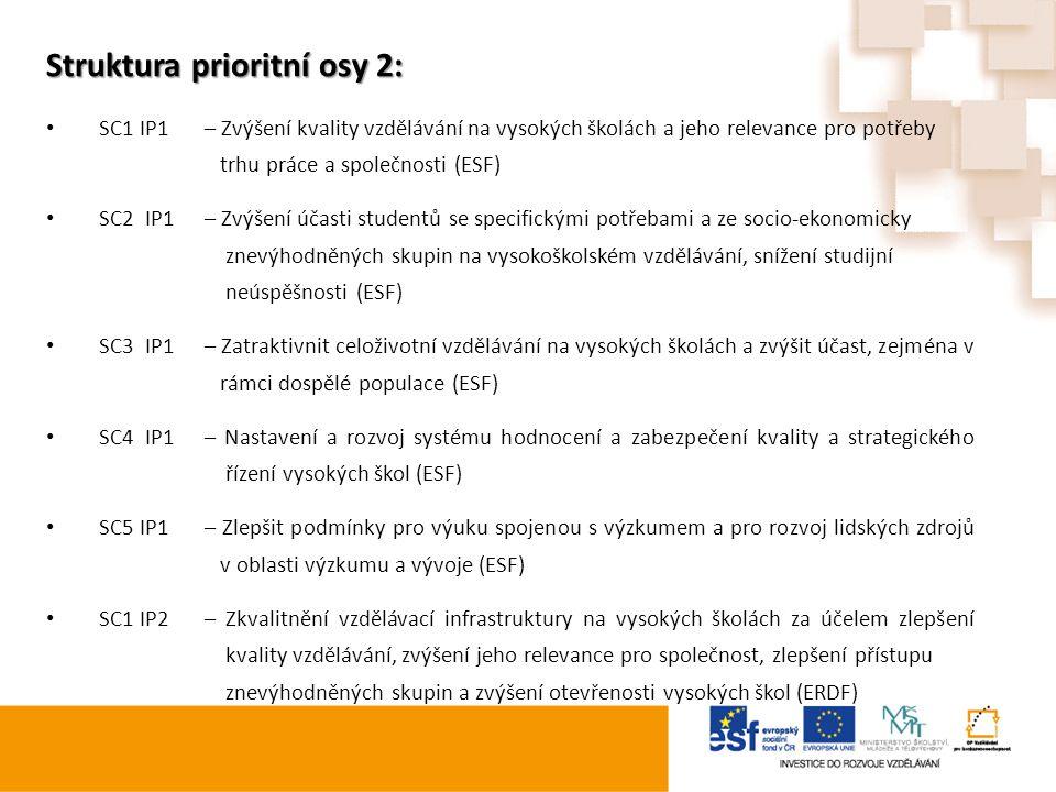 Struktura prioritní osy 2: SC1 IP1– Zvýšení kvality vzdělávání na vysokých školách a jeho relevance pro potřeby trhu práce a společnosti (ESF) SC2 IP1