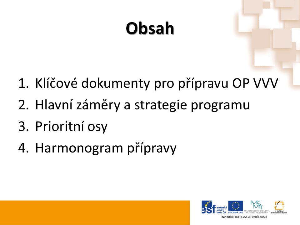 Obsah 1.Klíčové dokumenty pro přípravu OP VVV 2.Hlavní záměry a strategie programu 3.Prioritní osy 4.Harmonogram přípravy