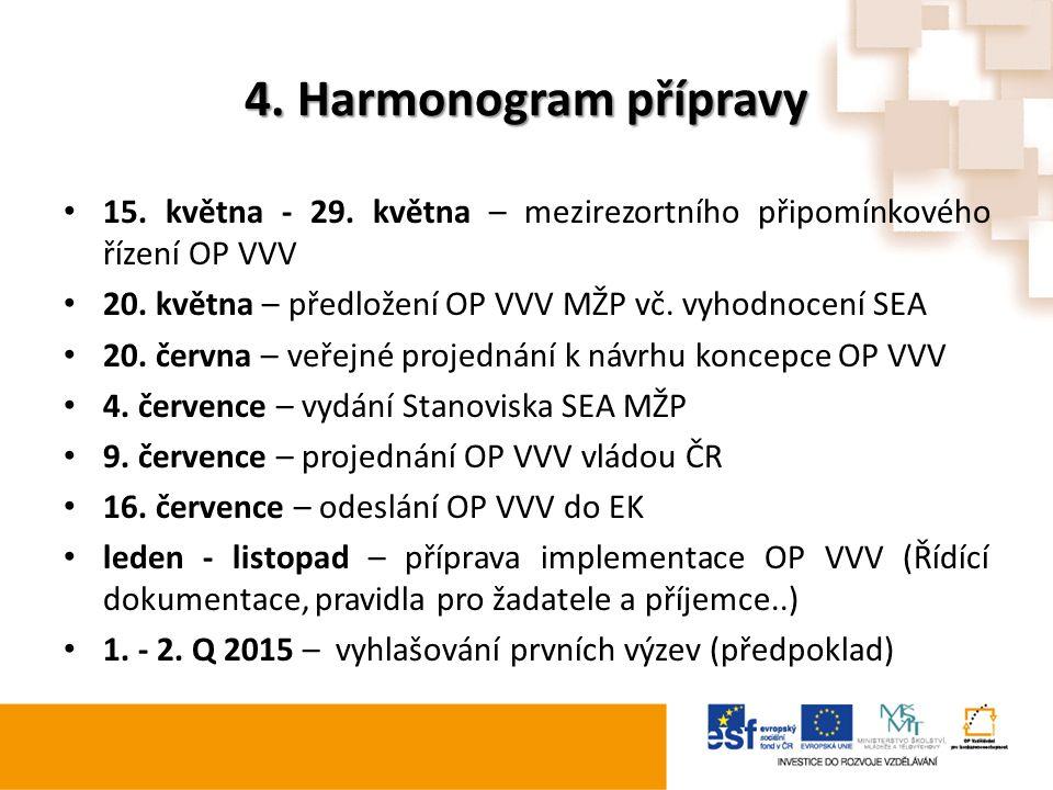 4. Harmonogram přípravy 15. května - 29. května – mezirezortního připomínkového řízení OP VVV 20. května – předložení OP VVV MŽP vč. vyhodnocení SEA 2