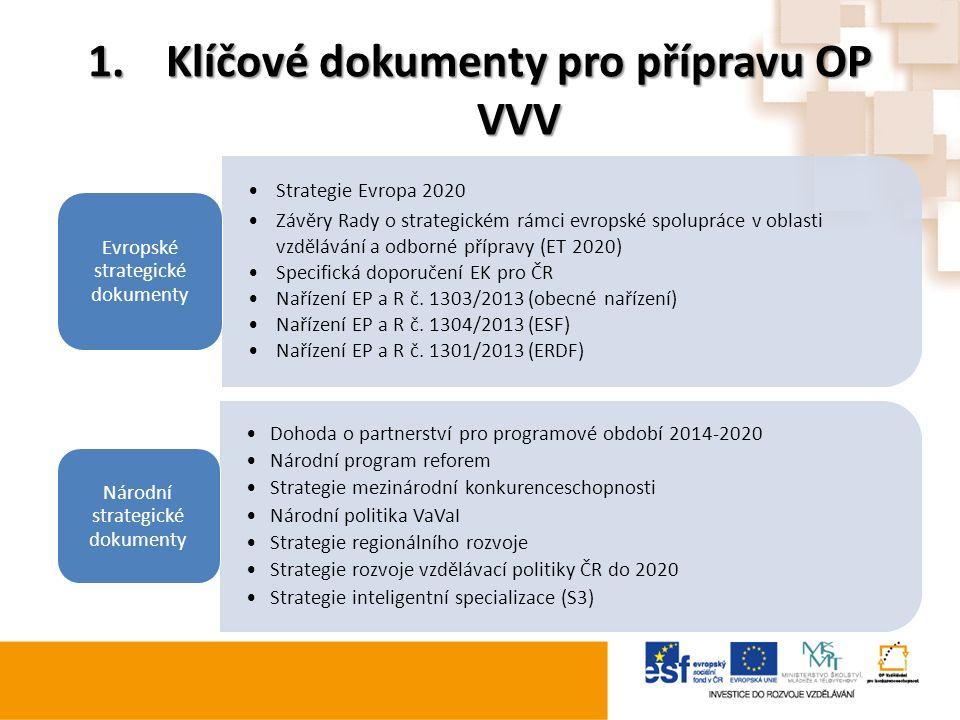 1.Klíčové dokumenty pro přípravu OP VVV Strategie Evropa 2020 Závěry Rady o strategickém rámci evropské spolupráce v oblasti vzdělávání a odborné příp