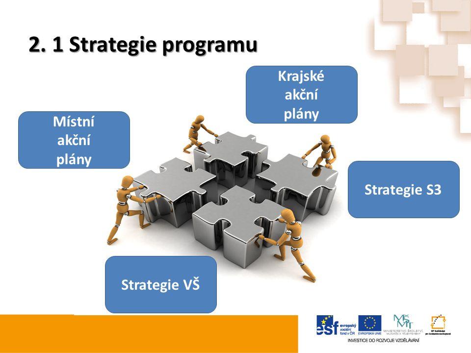 2. 1 Strategie programu Krajské akční plány Místní akční plány Strategie VŠ Strategie S3