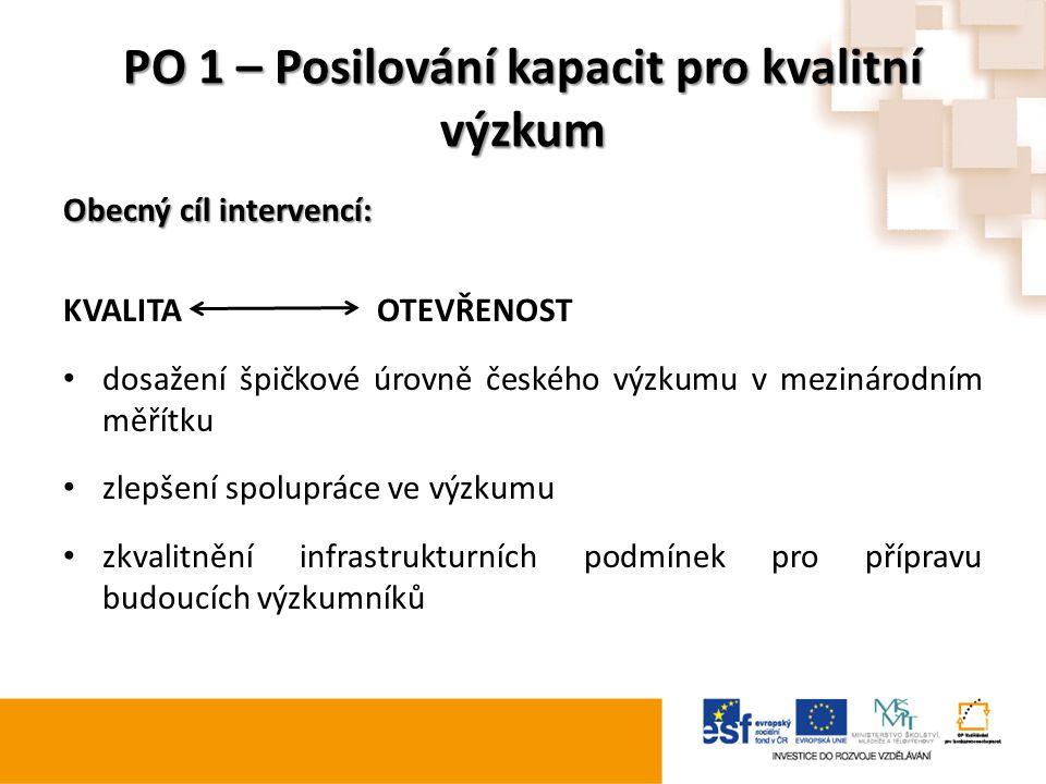 PO 1 – Posilování kapacit pro kvalitní výzkum Obecný cíl intervencí: KVALITAOTEVŘENOST dosažení špičkové úrovně českého výzkumu v mezinárodním měřítku