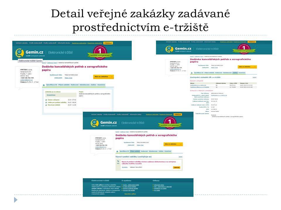 Detail veřejné zakázky zadávané prostřednictvím e-tržiště
