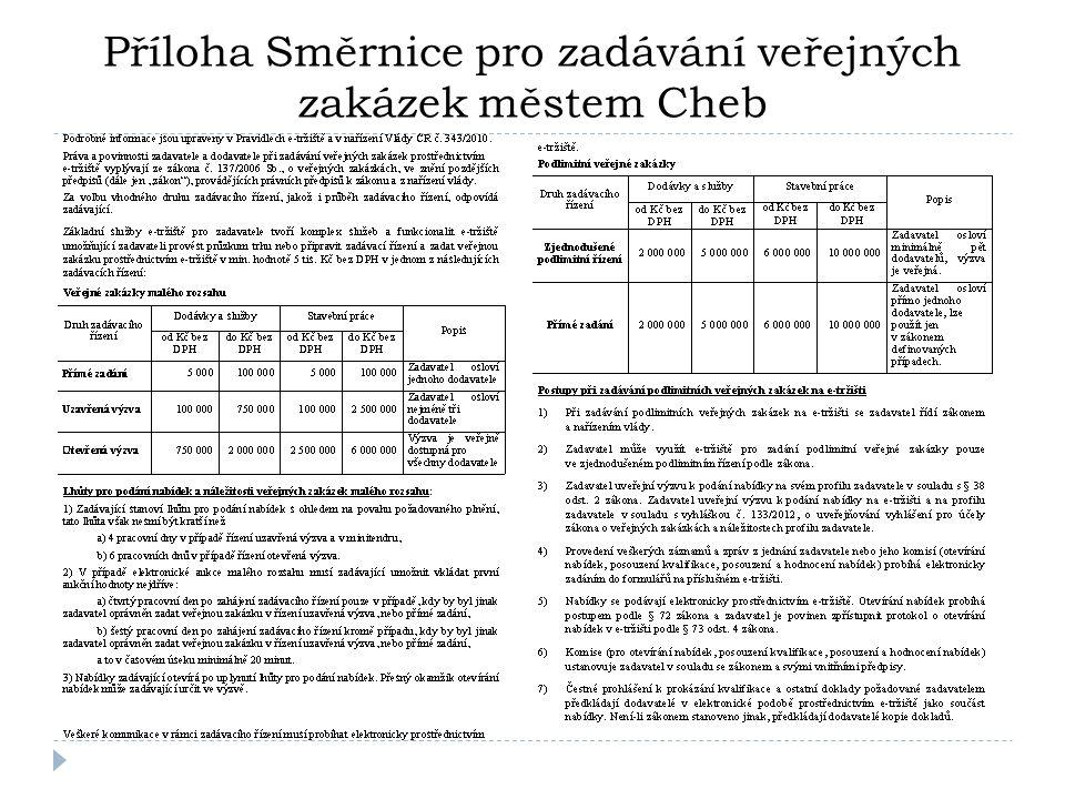Příloha Směrnice pro zadávání veřejných zakázek městem Cheb