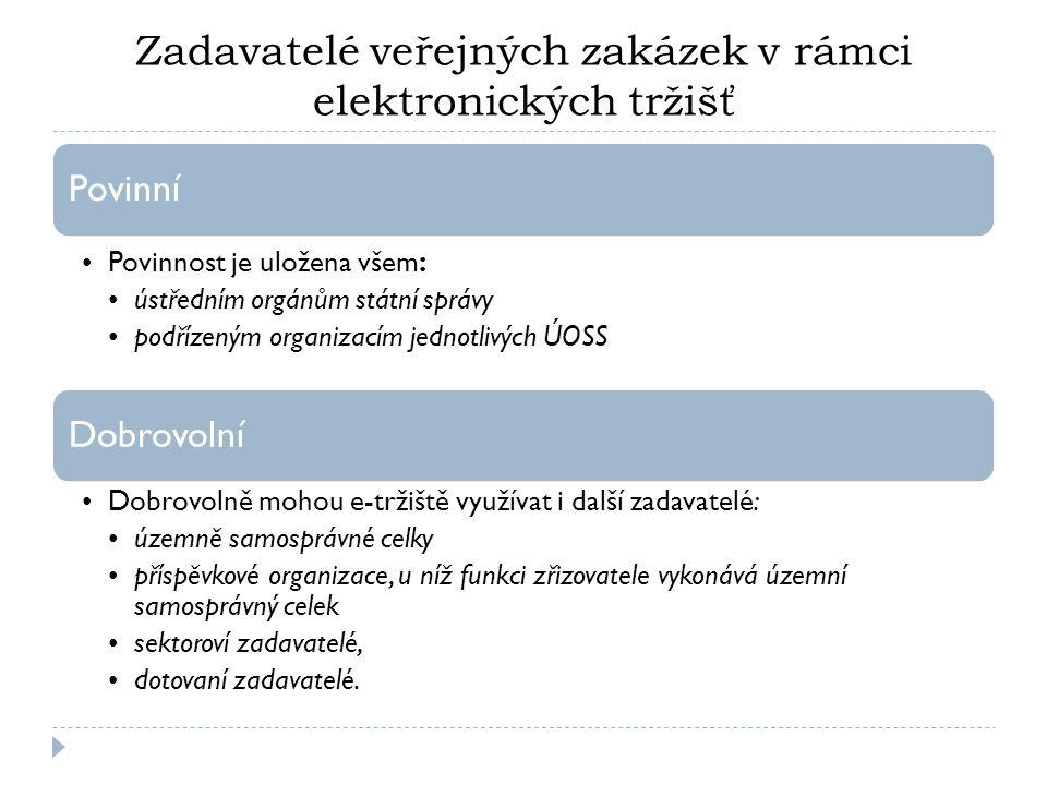 Zadavatelé veřejných zakázek v rámci elektronických tržišť Povinní Povinnost je uložena všem: ústředním orgánům státní správy podřízeným organizacím jednotlivých ÚOSS Dobrovolní Dobrovolně mohou e-tržiště využívat i další zadavatelé: územně samosprávné celky příspěvkové organizace, u níž funkci zřizovatele vykonává územní samosprávný celek sektoroví zadavatelé, dotovaní zadavatelé.