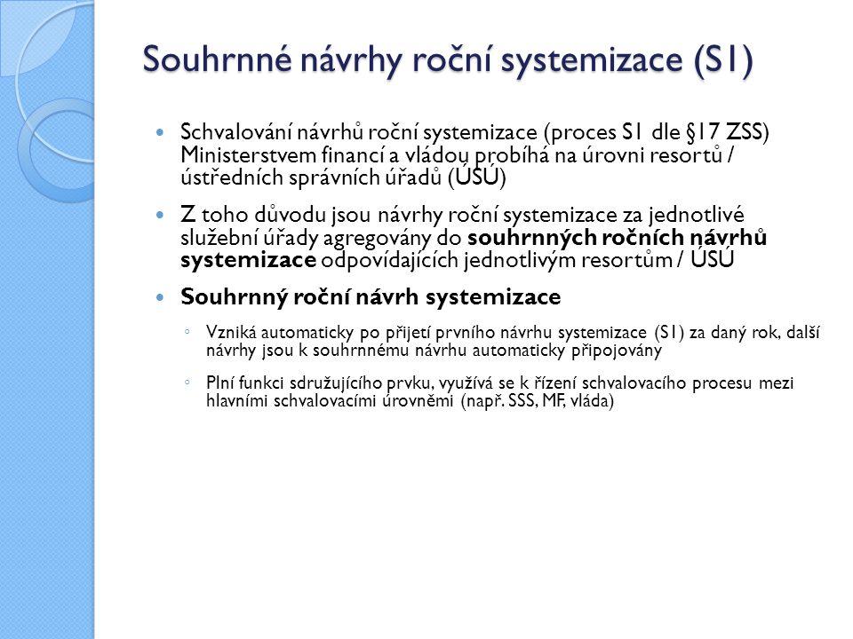 Souhrnné návrhy roční systemizace (S1) Schvalování návrhů roční systemizace (proces S1 dle §17 ZSS) Ministerstvem financí a vládou probíhá na úrovni r