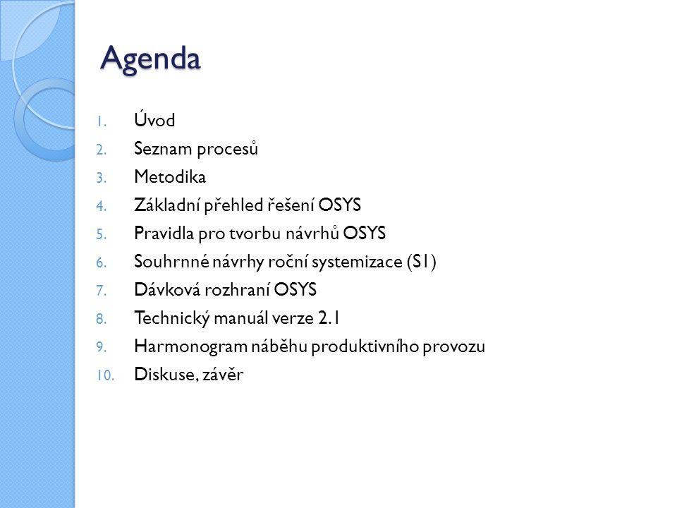 Agenda 1. Úvod 2. Seznam procesů 3. Metodika 4. Základní přehled řešení OSYS 5. Pravidla pro tvorbu návrhů OSYS 6. Souhrnné návrhy roční systemizace (