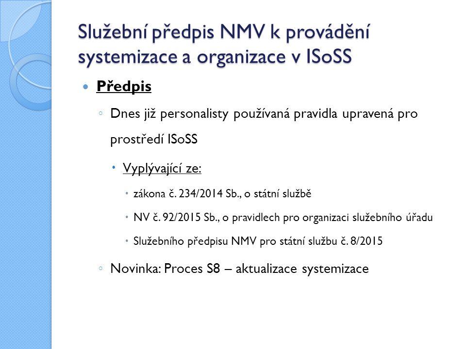 Služební předpis NMV k provádění systemizace a organizace v ISoSS Předpis ◦ Dnes již personalisty používaná pravidla upravená pro prostředí ISoSS  Vy