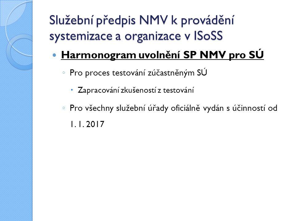 Služební předpis NMV k provádění systemizace a organizace v ISoSS Harmonogram uvolnění SP NMV pro SÚ ◦ Pro proces testování zúčastněným SÚ  Zapracová