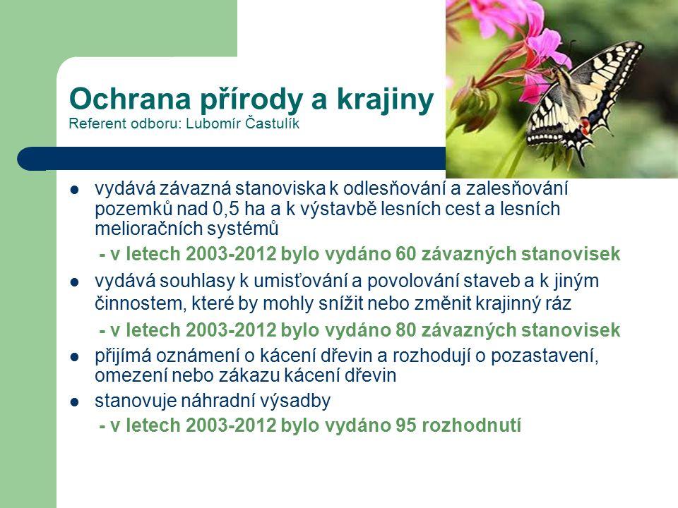 Ochrana přírody a krajiny Referent odboru: Lubomír Častulík vydává závazná stanoviska k odlesňování a zalesňování pozemků nad 0,5 ha a k výstavbě lesních cest a lesních melioračních systémů - v letech 2003-2012 bylo vydáno 60 závazných stanovisek vydává souhlasy k umisťování a povolování staveb a k jiným činnostem, které by mohly snížit nebo změnit krajinný ráz - v letech 2003-2012 bylo vydáno 80 závazných stanovisek přijímá oznámení o kácení dřevin a rozhodují o pozastavení, omezení nebo zákazu kácení dřevin stanovuje náhradní výsadby - v letech 2003-2012 bylo vydáno 95 rozhodnutí
