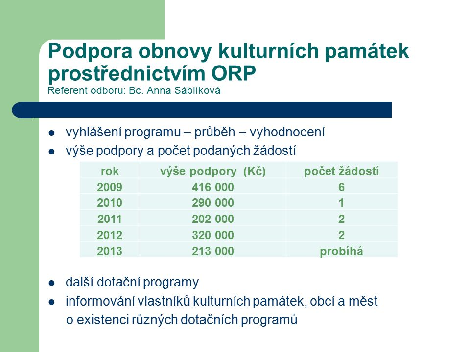 Podpora obnovy kulturních památek prostřednictvím ORP Referent odboru: Bc. Anna Sáblíková vyhlášení programu – průběh – vyhodnocení výše podpory a poč