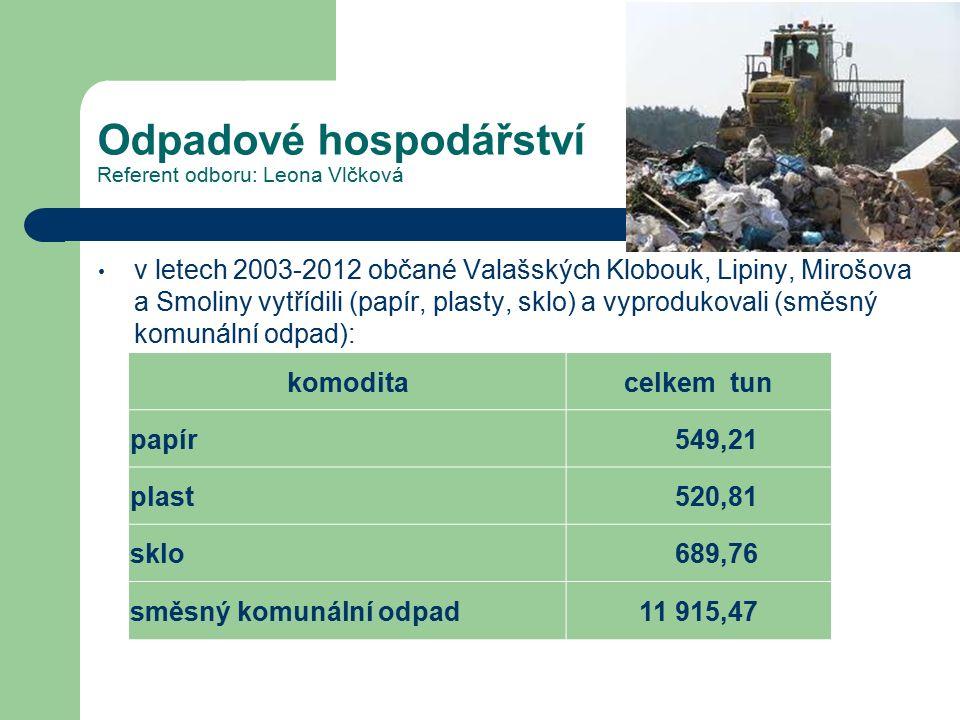 Odpadové hospodářství Referent odboru: Leona Vlčková v letech 2003-2012 občané Valašských Klobouk, Lipiny, Mirošova a Smoliny vytřídili (papír, plasty, sklo) a vyprodukovali (směsný komunální odpad): komoditacelkem tun papír 549,21 plast 520,81 sklo 689,76 směsný komunální odpad11 915,47