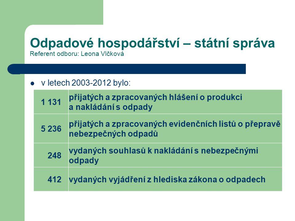 Odpadové hospodářství – státní správa Referent odboru: Leona Vlčková v letech 2003-2012 bylo: 1 131 přijatých a zpracovaných hlášení o produkci a nakládání s odpady 5 236 přijatých a zpracovaných evidenčních listů o přepravě nebezpečných odpadů 248 vydaných souhlasů k nakládání s nebezpečnými odpady 412vydaných vyjádření z hlediska zákona o odpadech