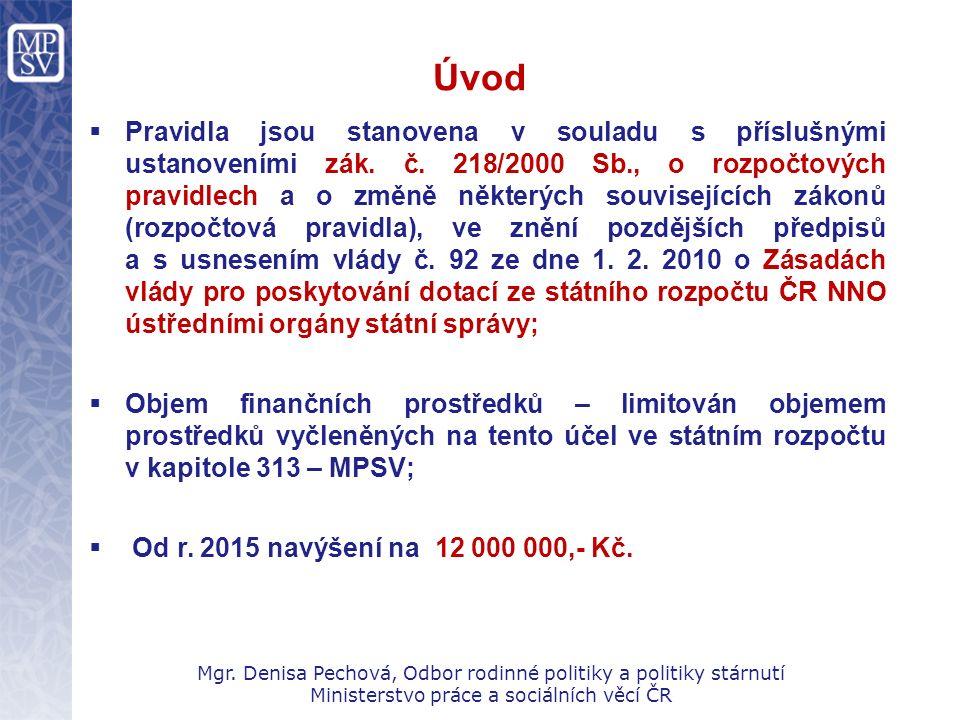 Úvod  Pravidla jsou stanovena v souladu s příslušnými ustanoveními zák. č. 218/2000 Sb., o rozpočtových pravidlech a o změně některých souvisejících