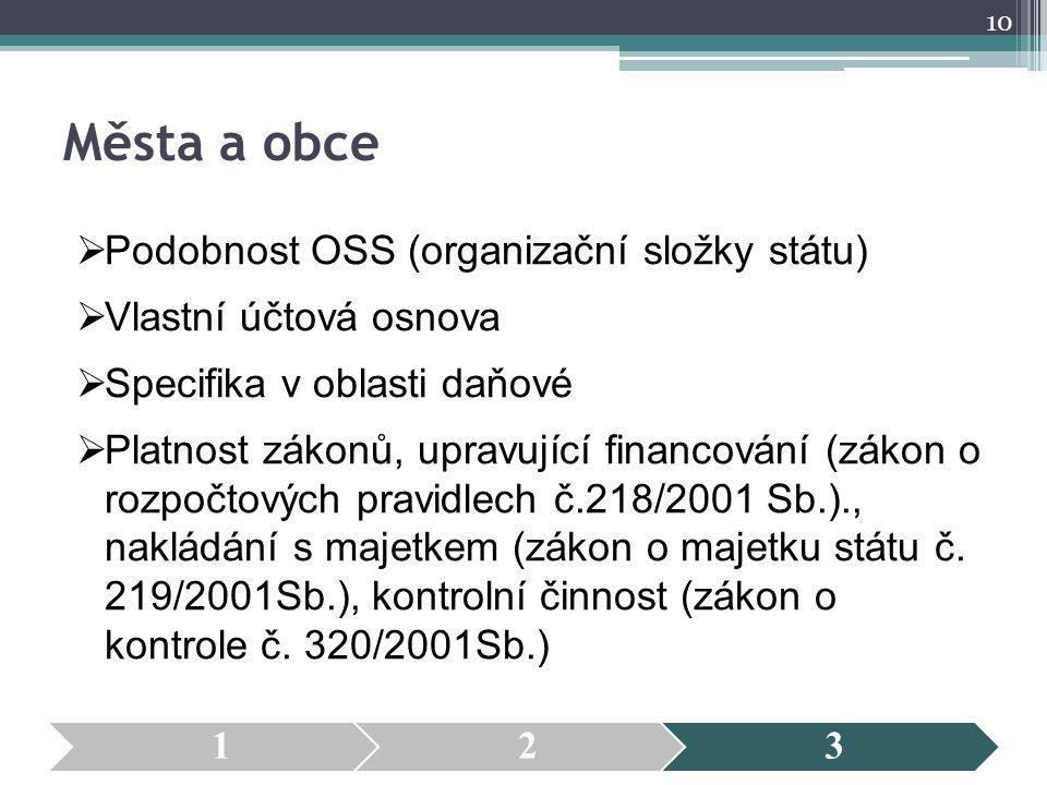 Města a obce  Podobnost OSS (organizační složky státu)  Vlastní účtová osnova  Specifika v oblasti daňové  Platnost zákonů, upravující financování
