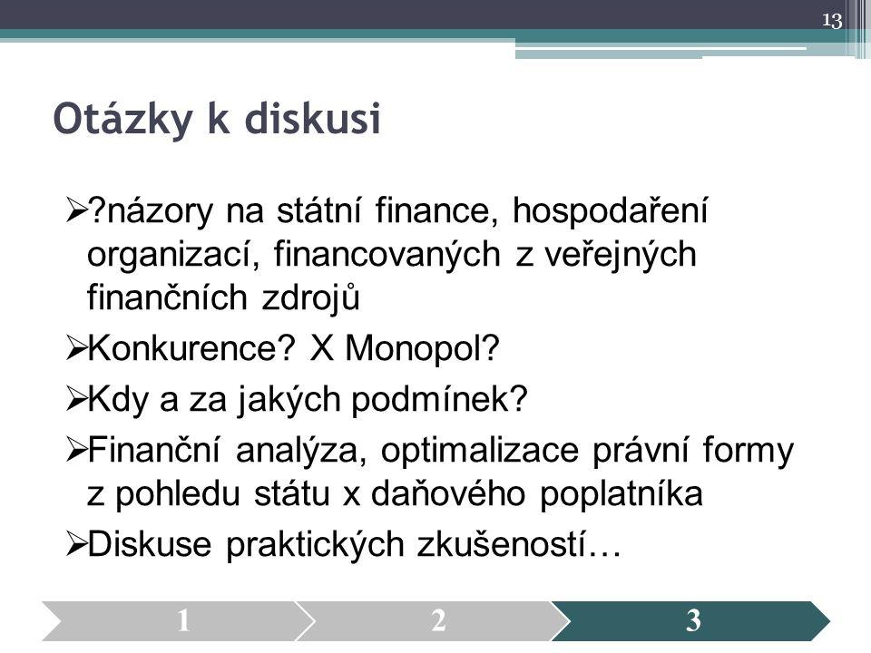 Otázky k diskusi  ?názory na státní finance, hospodaření organizací, financovaných z veřejných finančních zdrojů  Konkurence? X Monopol?  Kdy a za