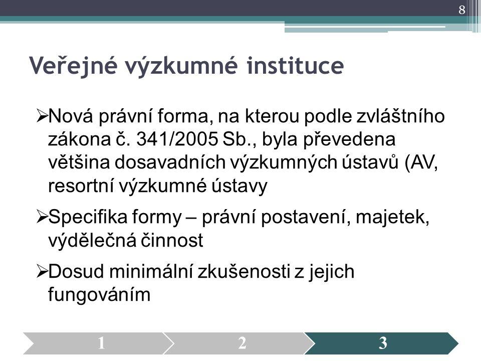 Veřejné výzkumné instituce  Nová právní forma, na kterou podle zvláštního zákona č. 341/2005 Sb., byla převedena většina dosavadních výzkumných ústav