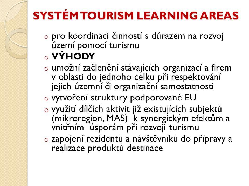 SYSTÉM TOURISM LEARNING AREAS o pro koordinaci činností s důrazem na rozvoj území pomocí turismu o VÝHODY o umožní začlenění stávajících organizací a firem v oblasti do jednoho celku při respektování jejich územní či organizační samostatnosti o vytvoření struktury podporované EU o využití dílčích aktivit již existujících subjektů (mikroregion, MAS) k synergickým efektům a vnitřním úsporám při rozvoji turismu o zapojení rezidentů a návštěvníků do přípravy a realizace produktů destinace
