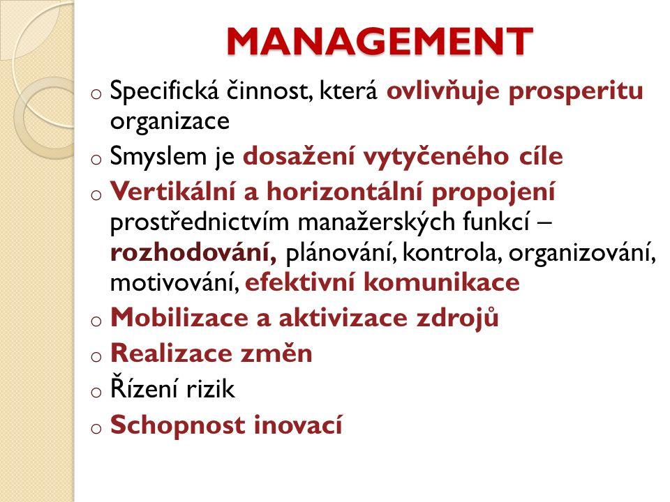 MANAGEMENT o Specifická činnost, která ovlivňuje prosperitu organizace o Smyslem je dosažení vytyčeného cíle o Vertikální a horizontální propojení prostřednictvím manažerských funkcí – rozhodování, plánování, kontrola, organizování, motivování, efektivní komunikace o Mobilizace a aktivizace zdrojů o Realizace změn o Řízení rizik o Schopnost inovací