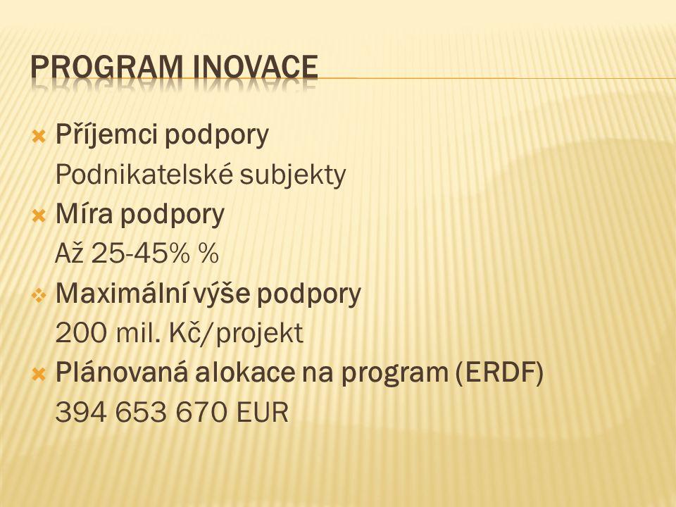  Příjemci podpory Podnikatelské subjekty  Míra podpory Až 25-45% %  Maximální výše podpory 200 mil. Kč/projekt  Plánovaná alokace na program (ERDF