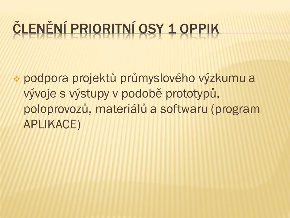  podpora projektů průmyslového výzkumu a vývoje s výstupy v podobě prototypů, poloprovozů, materiálů a softwaru (program APLIKACE)