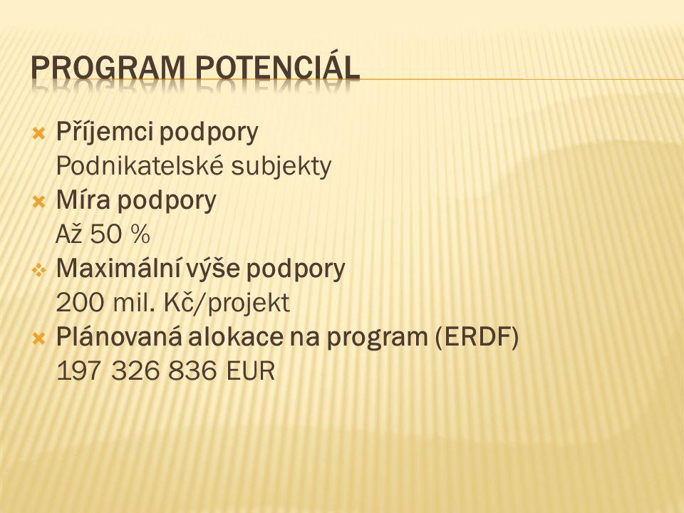  Příjemci podpory Podnikatelské subjekty  Míra podpory Až 50 %  Maximální výše podpory 200 mil. Kč/projekt  Plánovaná alokace na program (ERDF) 19