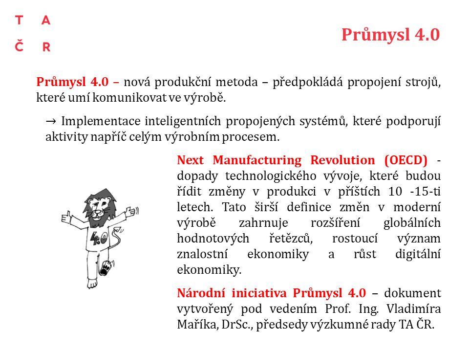 Průmysl 4.0 Průmysl 4.0 – nová produkční metoda – předpokládá propojení strojů, které umí komunikovat ve výrobě.