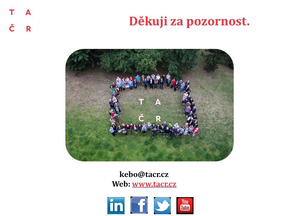 Děkuji za pozornost. kebo@tacr.cz Web: www.tacr.cz