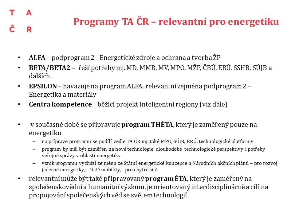 Programy TA ČR – relevantní pro energetiku ALFA – podprogram 2 - Energetické zdroje a ochrana a tvorba ŽP BETA/BETA2 – řeší potřeby mj.