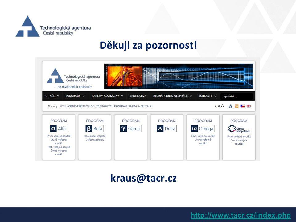 Děkuji za pozornost! http://www.tacr.cz/index.php kraus@tacr.cz