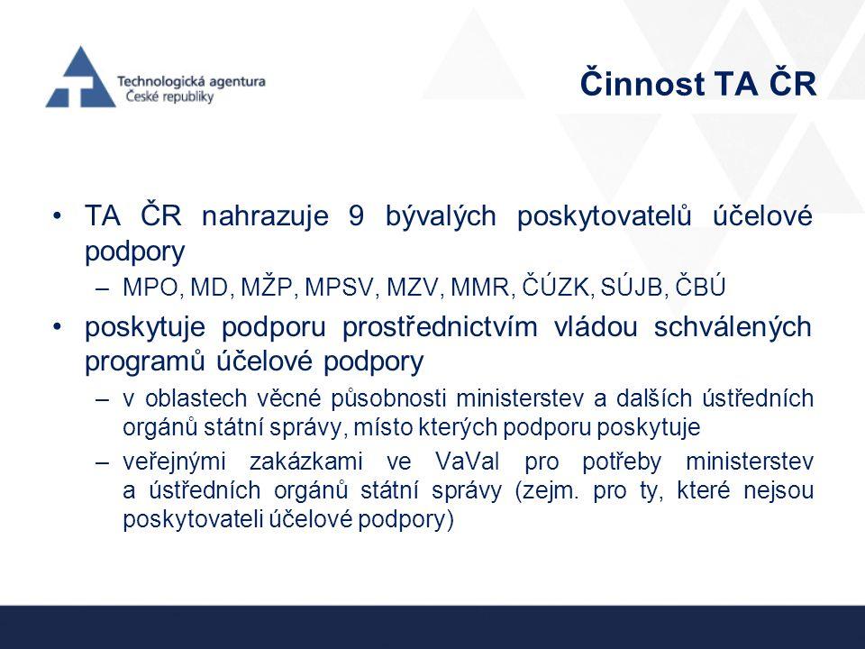 Technologická agentura ČR