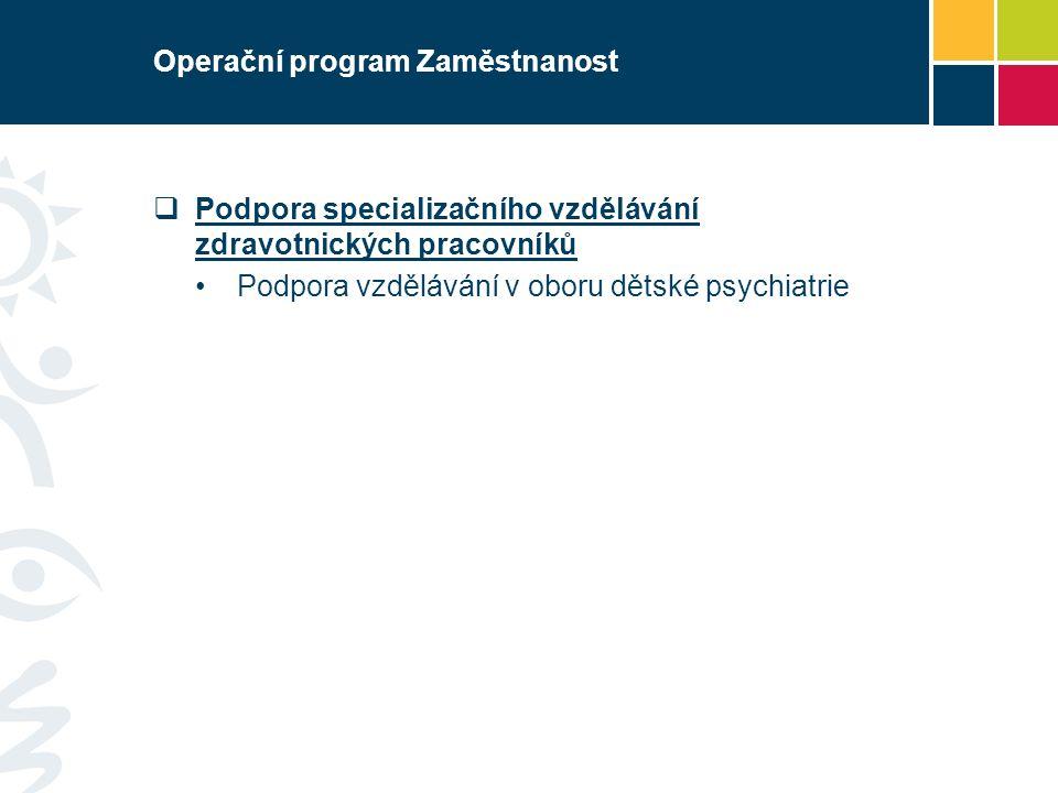 Harmonogram výzvy v rámci OPZ, celková finanční alokace výzvy, oprávnění žadatelé Datum vyhlášení výzvy v OPZ: Výzva 03_15_039: 30.