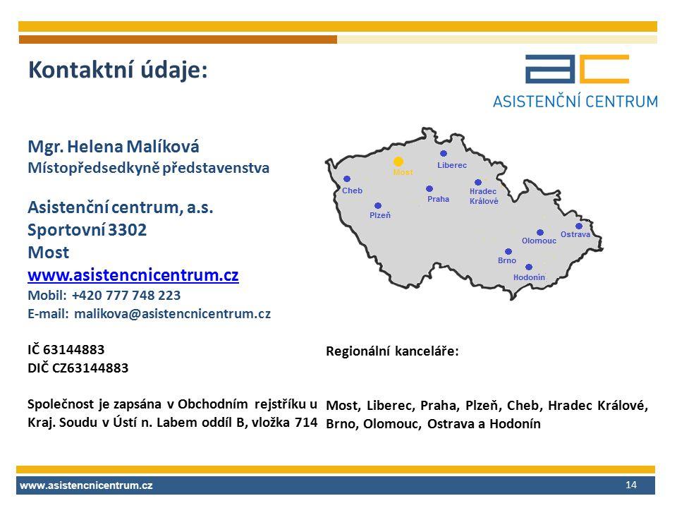 www.asistencnicentrum.cz 14 Kontaktní údaje: Mgr. Helena Malíková Místopředsedkyně představenstva Asistenční centrum, a.s. Sportovní 3302 Most www.asi