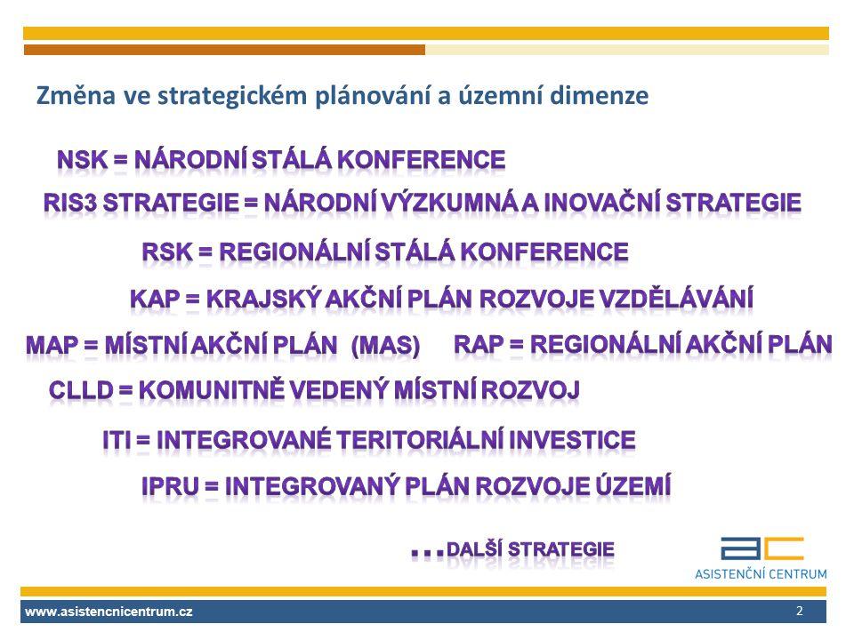 www.asistencnicentrum.cz 2 Změna ve strategickém plánování a územní dimenze