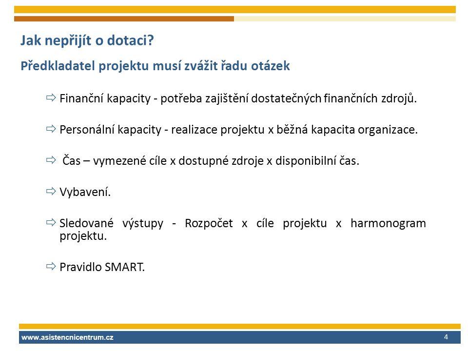 Jak nepřijít o dotaci? Předkladatel projektu musí zvážit řadu otázek  Finanční kapacity - potřeba zajištění dostatečných finančních zdrojů.  Personá