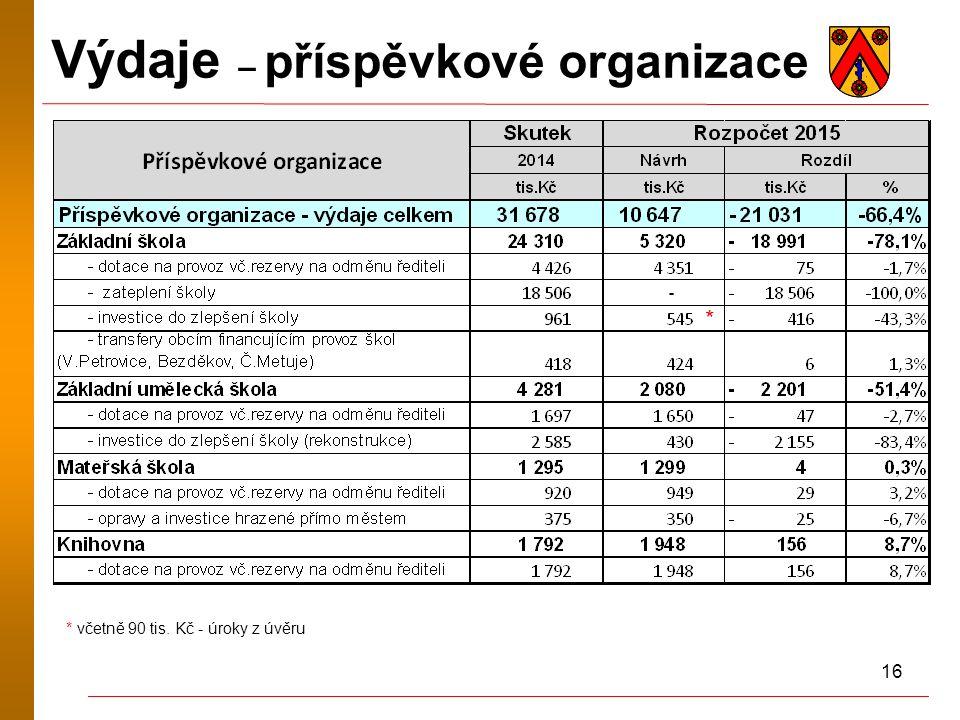 16 Výdaje – příspěvkové organizace * * včetně 90 tis. Kč - úroky z úvěru