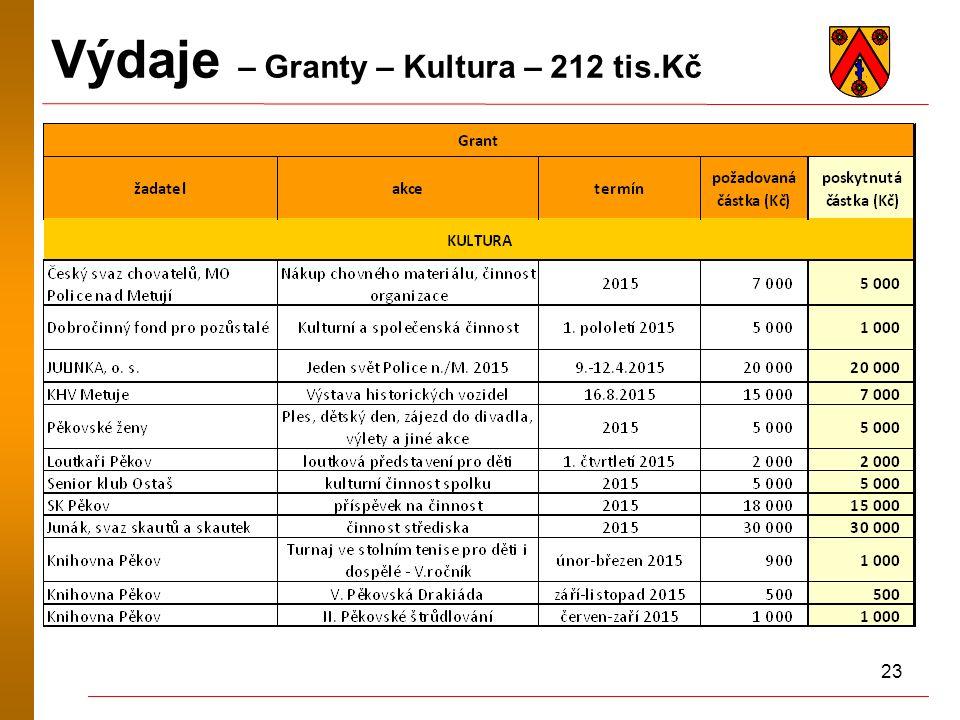 23 Výdaje – Granty – Kultura – 212 tis.Kč