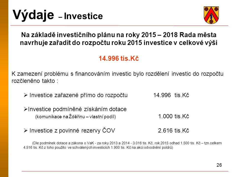 26 Výdaje – Investice Na základě investičního plánu na roky 2015 – 2018 Rada města navrhuje zařadit do rozpočtu roku 2015 investice v celkové výši 14.996 tis.Kč K zamezení problému s financováním investic bylo rozdělení investic do rozpočtu rozčleněno takto :  Investice zařazené přímo do rozpočtu14.996 tis.Kč  Investice podmíněné získáním dotace (komunikace na Žděřinu – vlastní podíl) 1.000 tis.Kč  Investice z povinné rezervy ČOV 2.616 tis.Kč (Dle podmínek dotace a zákona o VaK - za roky 2013 a 2014 - 3.016 tis.