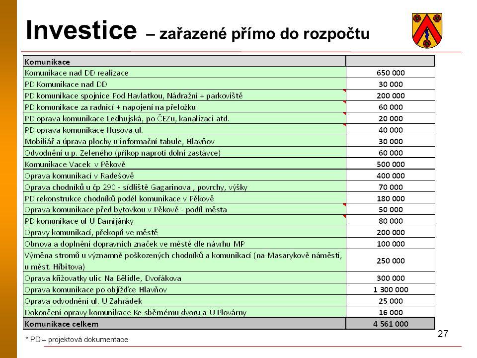 27 Investice – zařazené přímo do rozpočtu * PD – projektová dokumentace